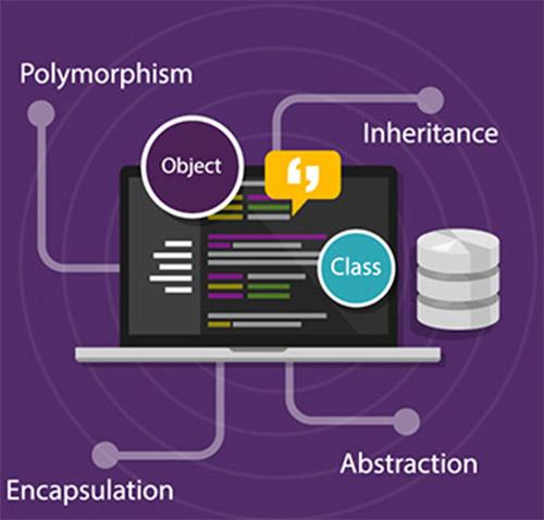 Các đặc tính của PHP
