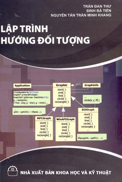 Lập trình Hướng đối tượng bằng php