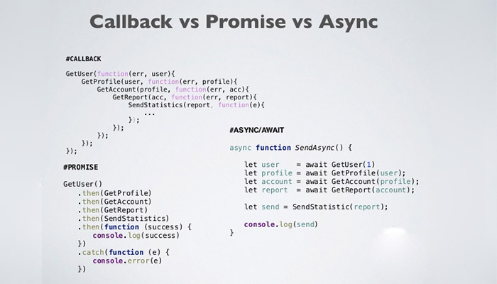 Sự thay đổi và phát triển dần từ callback đến async/await