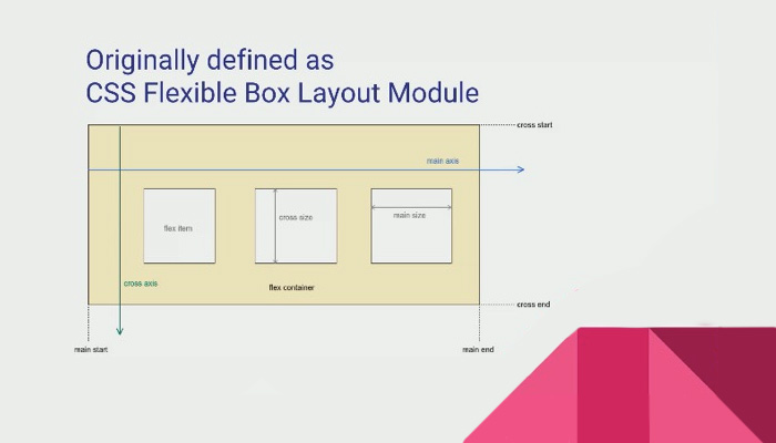 Xây dựng layout bằng flexbox