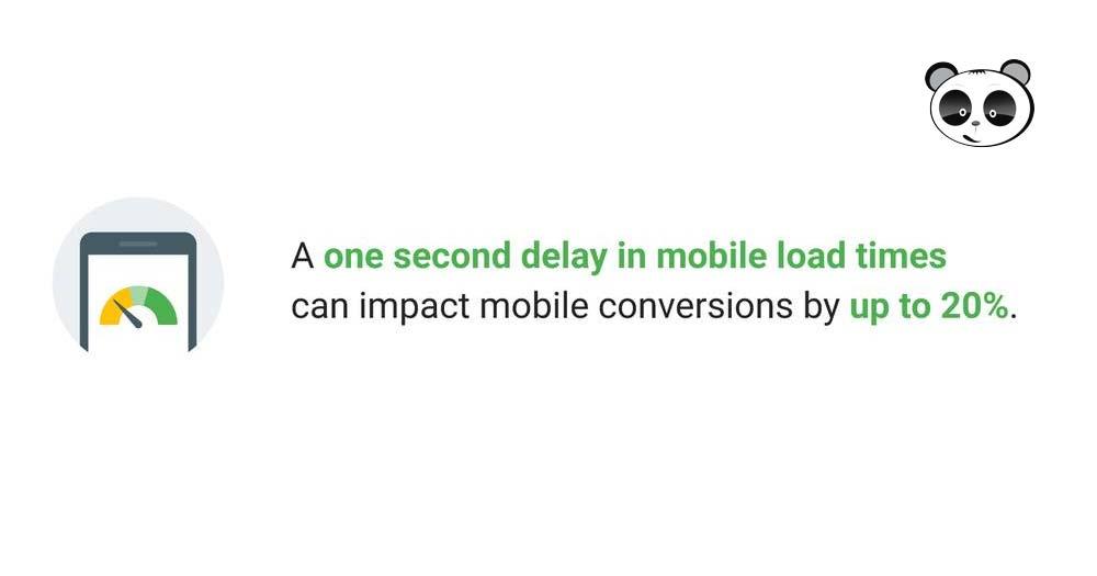 tối ưu webGiải quyết vấn đề tốc độ có thể giải quyết được nhiều vấn đề khác