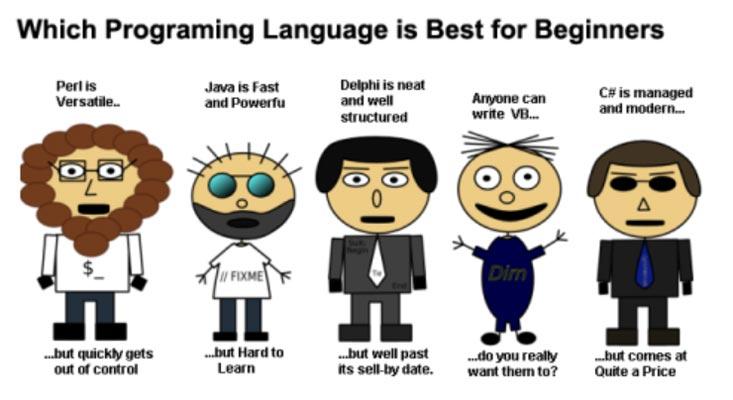 Việc liên tục so sánh các ngôn ngữ lập trình là vô ích và mất thời gian