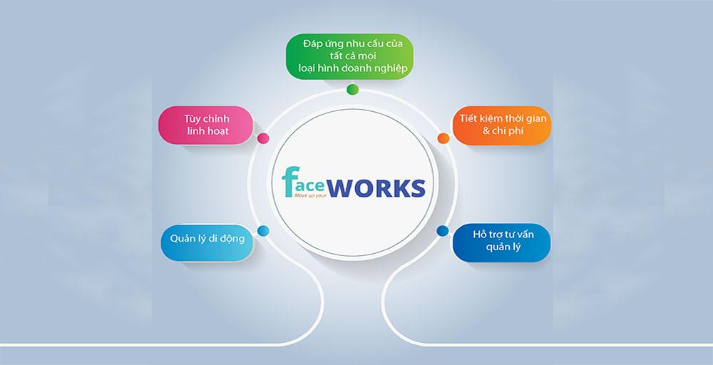 Nền tảng quản lý Faceworks
