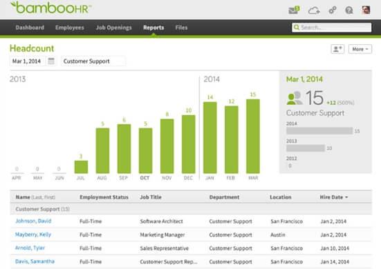 Phần mềm quản lý nhân sự BambooHR