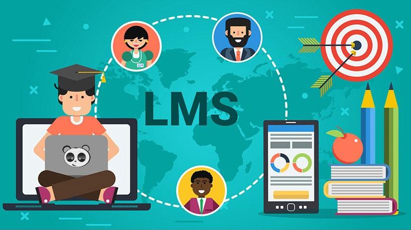 Phần mềm quản lý giáo dục LMS