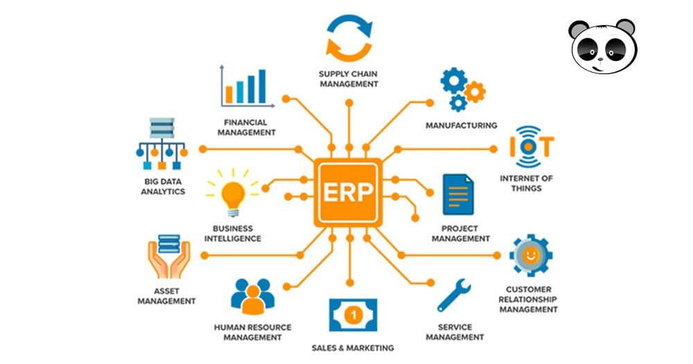 Phần mềm quản lý doanh nghiệp ERP Mona Media